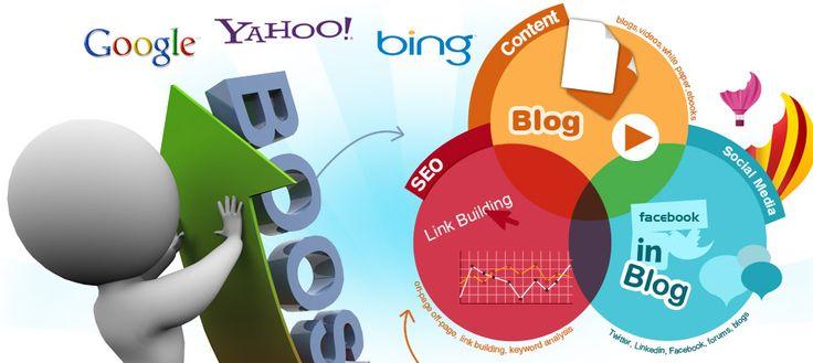 Cara Setting Crawlers and indexing pada blogspot baru