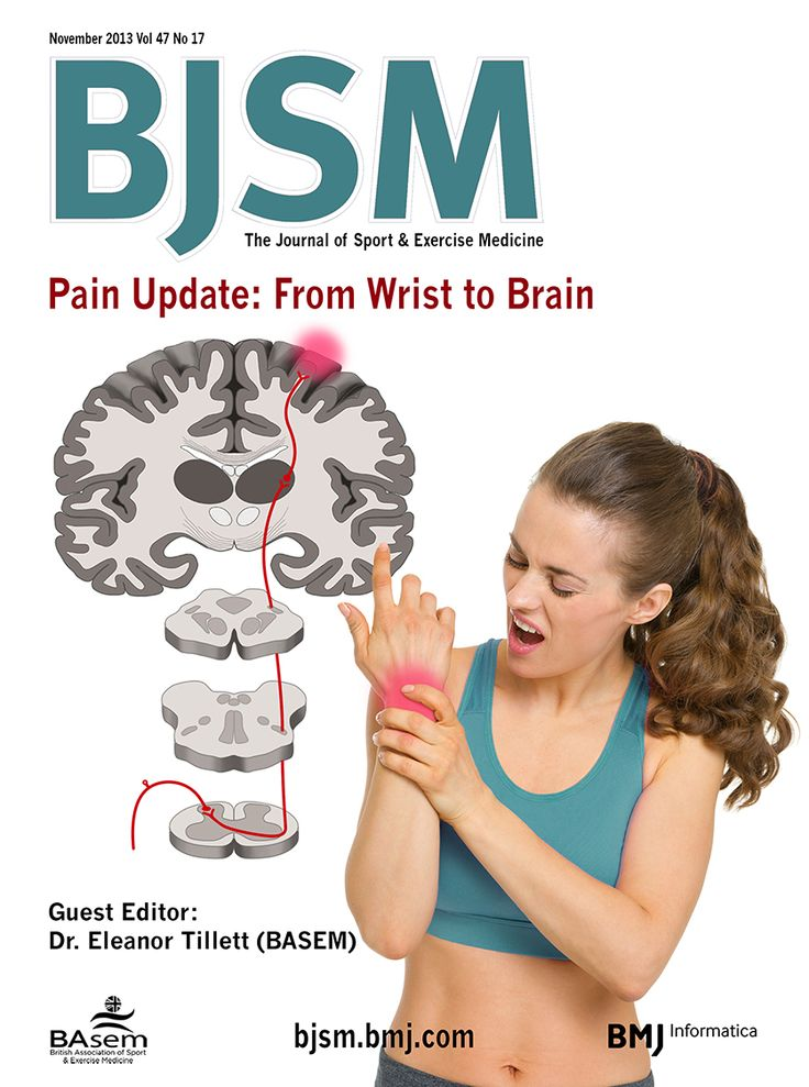 BJSM Volume 47 Issue 16 | November 2013 ~ Pain Update: From Wrist to Brain