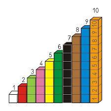 Resultado de imagen de fichas regletas para infantil
