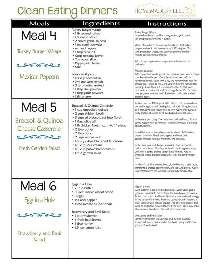 Apa Itu Eat Clean & Manfaat Mengamalkannya