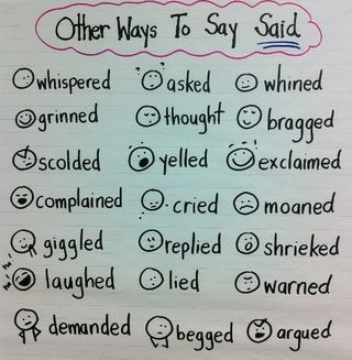 "Alternatives for ""said"""