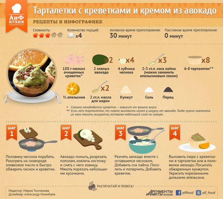 Рецепт вкусного блюда  с морепродуктами для постных