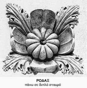 Αυτόχθονες Έλληνες: Ρόδακες, η αρχαία τέχνη της περικεντρικής συμμετρί...