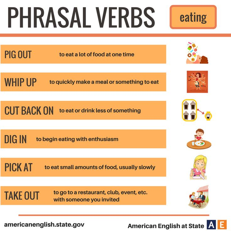 Phrasal Verbs: Eating - Week in Review