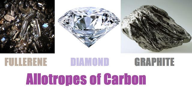 "Allotropes of Carbon   Source: Boundless. ""Allotropes of Carbon."" Boundless Chemistry. Boundless, 21 Jul. 2015. Retrieved 14 Apr. 2016 from https://www.boundless.com/chemistry/textbooks/boundless-chemistry-textbook/nonmetallic-elements-21/carbon-150/allotropes-of-carbon-582-3569/"