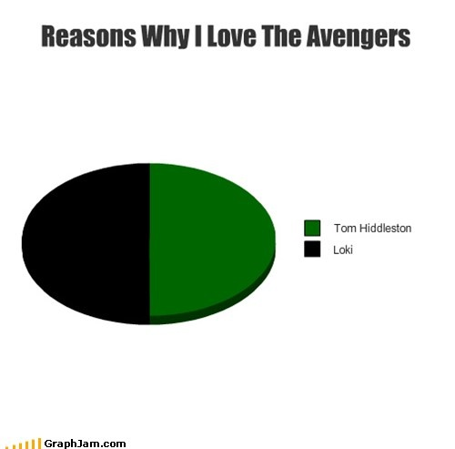 "I mean, I do like all other aspects of the movie, but it was the Avengers that got me ""Hooked on Hiddleston"""