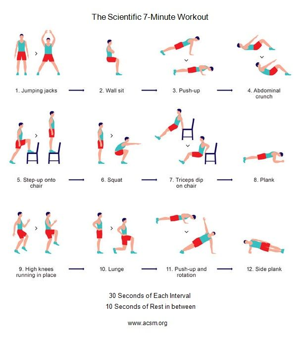 The 7-Minute Scientific Workout