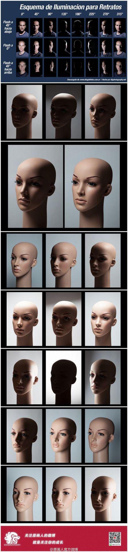 anatoref: Top ImageRow 2Row 3Row 4Row 5Row 6, 7, & Bottom Image