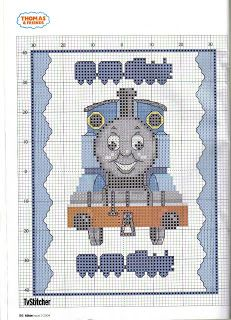 Alguien tiene Thomas the train and friends