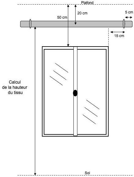 Proportion - fenêtre - rideaux - tringle