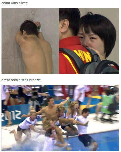 This reaction to finishing third. | The 41 Most British Things That Have Ever Happened