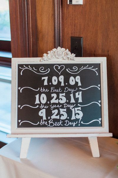 Wedding chalkboard sign idea - The first day, the yes day, the best day {Judy Nuñez Photography}