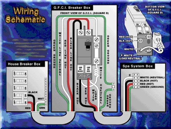 Wiring Diagram Hot tub, Gfci, Pool hot tub