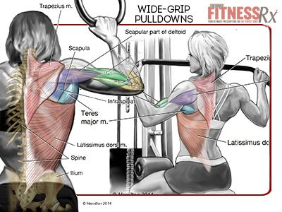 {  BUILD A STRONG BACK  } #FitnessRxForWomenMagazine ...... ''Build a Strong Back (to correct & prevent hunched shoulders!) with WIDE GRIP PULL-DOWNS.'' Here's how -->  .....  http://www.fitnessrxwomen.com/training/workout-tips-advice/build-a-strong-back/