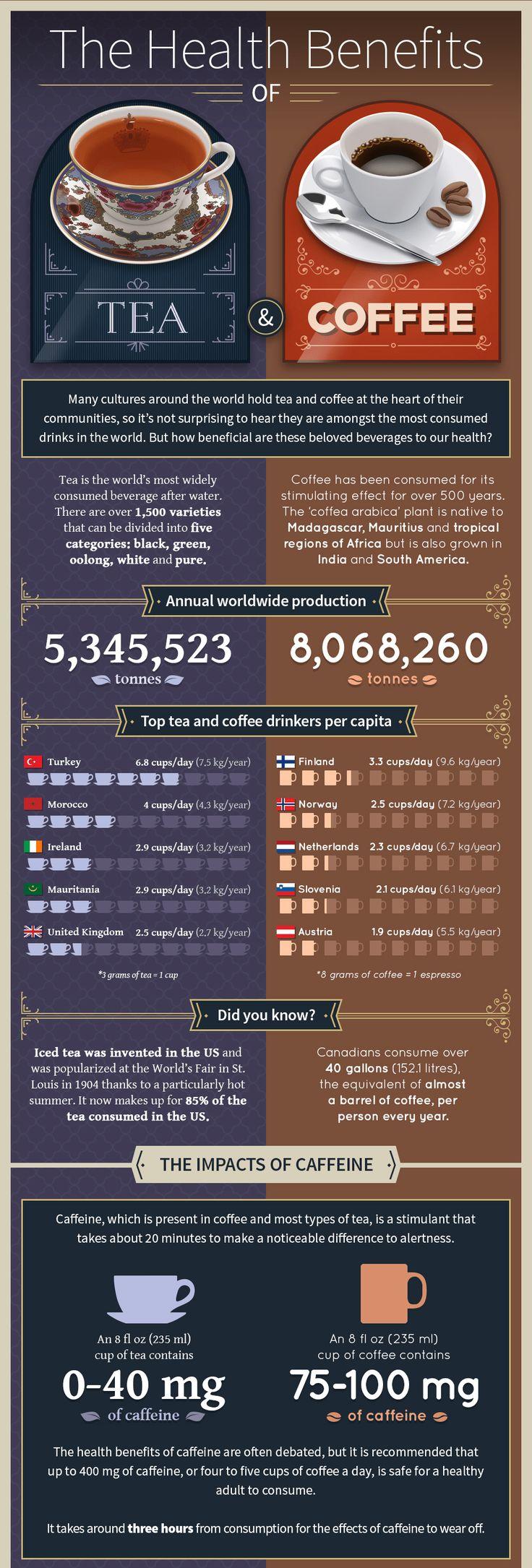 The Health Benefits Of Tea #Infographic #Health #Tea