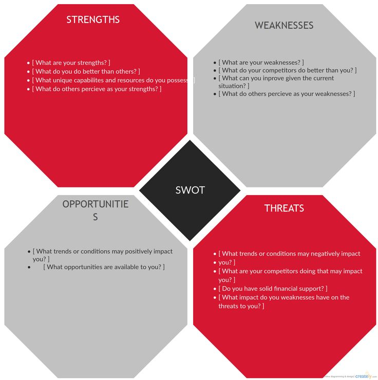23 Best Swot Analysis Images On Pinterest | Swot Analysis