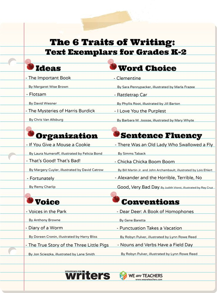 6 plus 1 traits of writing activities