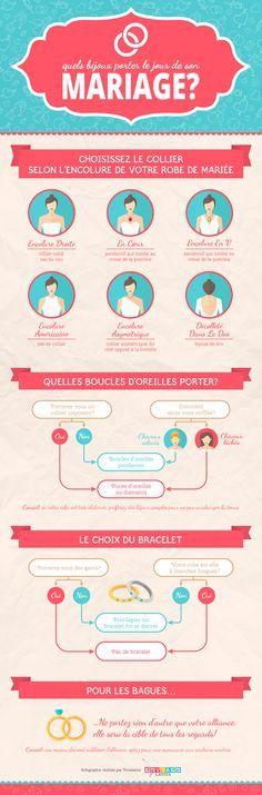 infographie_choix_bijoux_mariage