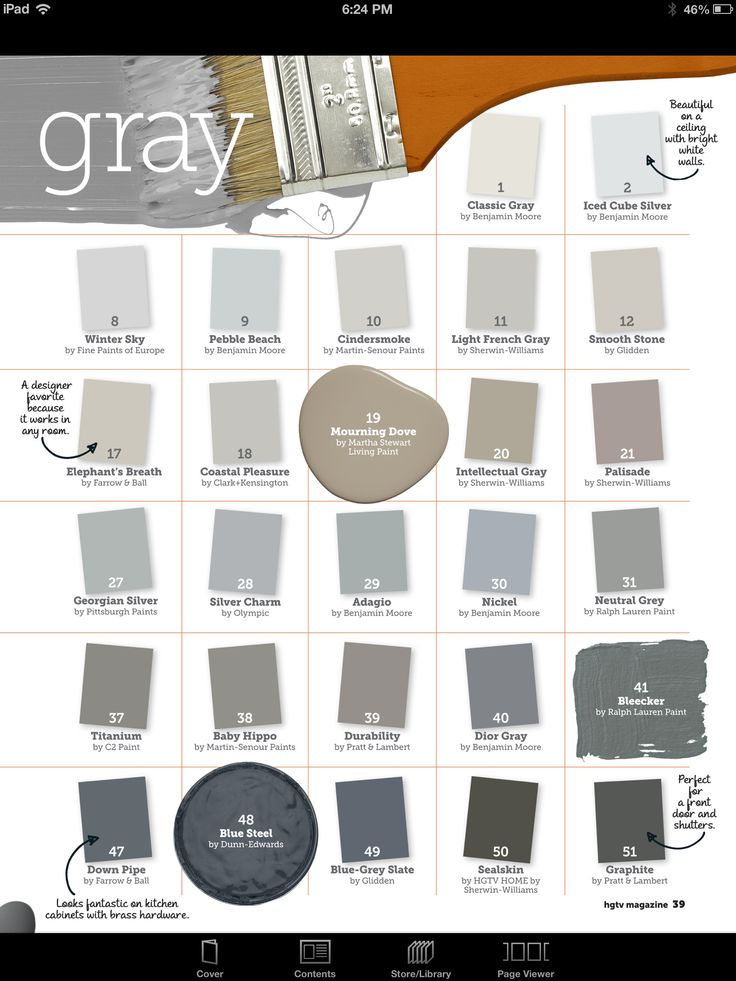 Gray paint colors... I'm liking Nickel and Silver Charm