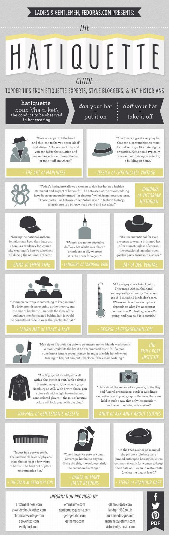 A hat etiquette guide. Let's bring back the fashionable hat, ladies! (However, I take umbrage with one rule: ALWAYS remove your hat during the national anthem, no mater what type it is. Your gender does not excuse you from showing proper respect for our flag and customs.)