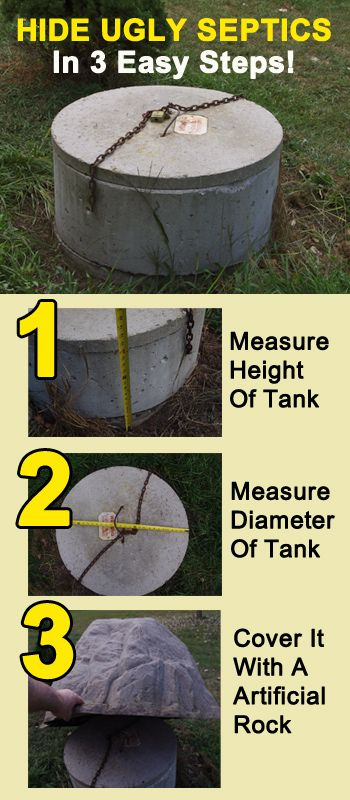Hide that ugly septic tank fast and easy! Here are 3 quick photo steps detailing how to make those ugly concrete and green plastic septic risers vanish from your yard once and for all!