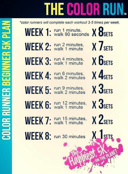 learning to run 5 km
