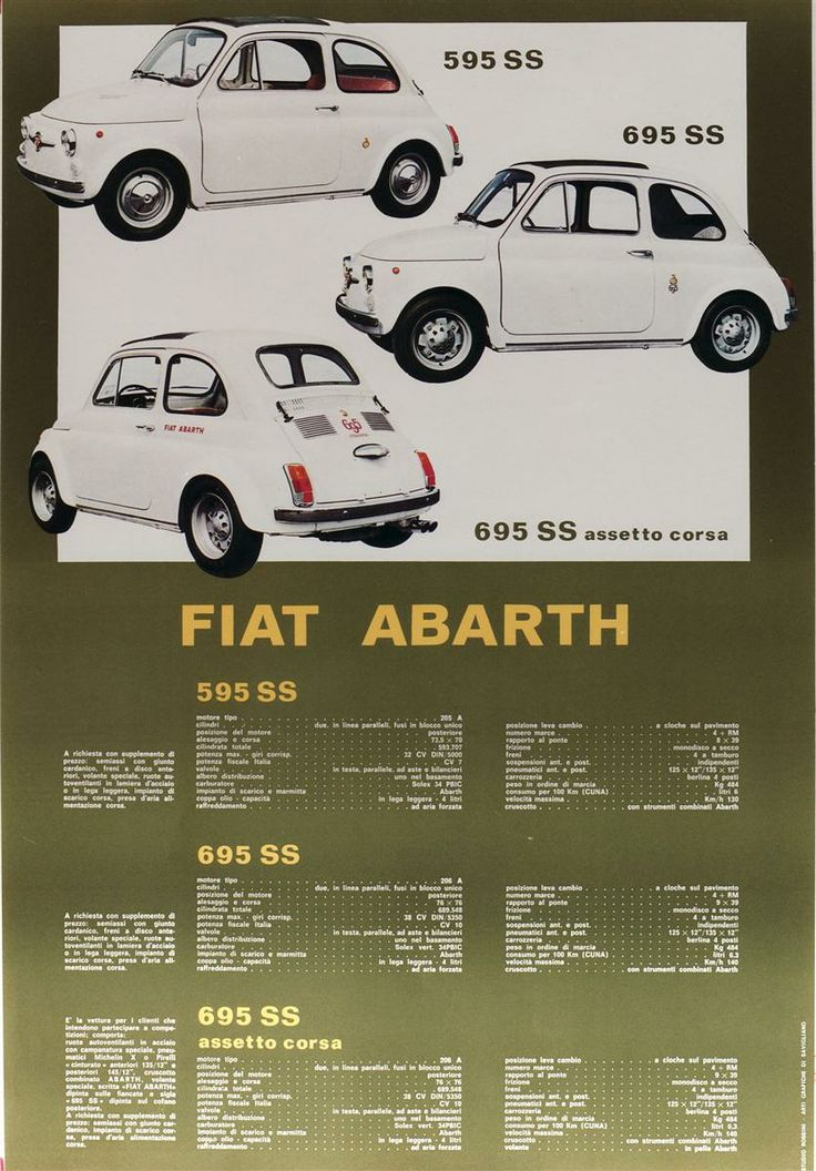 595 Best Images About Makeup On Pinterest: 17 Best Images About ABARTH 595 SS E 695 SS Derivate Fiat