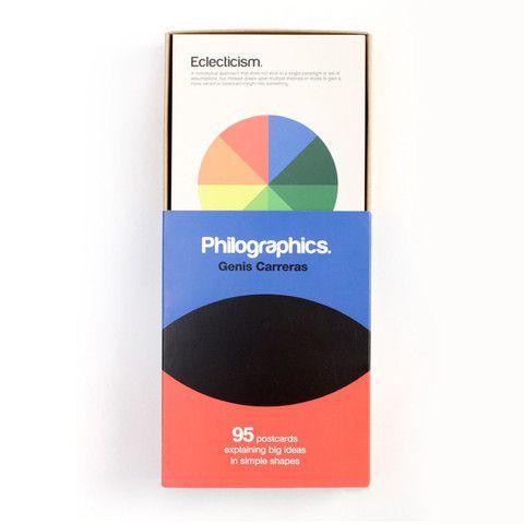 Philographics Postcard Box