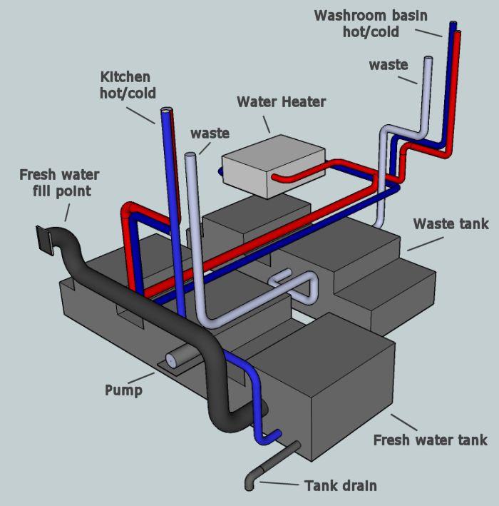 Water Schematic Printable Wiring Diagram Schematic Harness Location