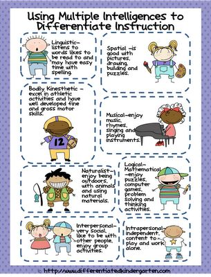 Differentiate: Charts, Classroom Freebies, Learning Style, Multiple Intelligences, Poster, Differentiation Instructions, Classroom Ideas, Differentiation Kindergarten, Multiplication Intelligence