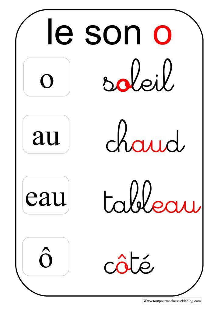 Affiches de sons pour CE1/ CE2 - Tout pour ma classe