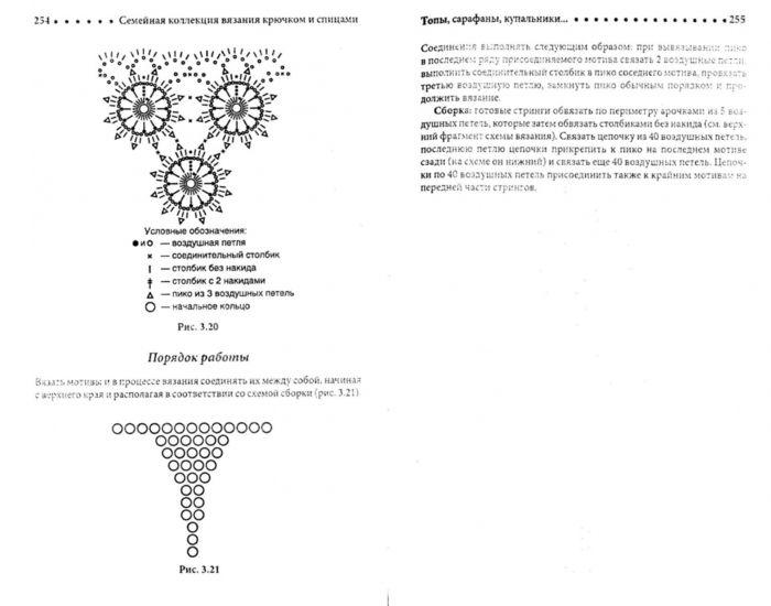 http://asreceitasdecroche.blogspot.com.br/2013/10/biquini-de-croche.html