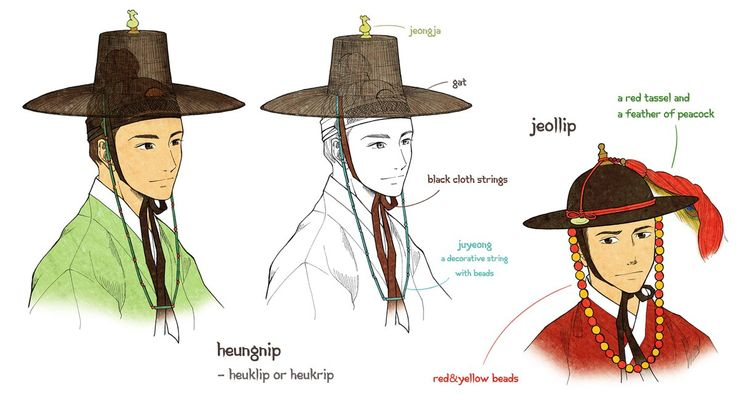 """Heungnip is probably the most famous Lip/Rip/Gat of Joseon. """"Heungnip"""" means """"a black gat"""", and you can just call this """"Gat"""".  And Jeollip, you can have watched this hat many times in Korean H drama. this is very similar to Heungnip, but  1. Heungnip was made with horsehair, Jeollip was made with black leather. 2. Every married men could use Heungnip, only military officers could use Jeollip. 3. Heungnip was decorated with beads and some gems, Jeollip was decorated with a tassel and…"""