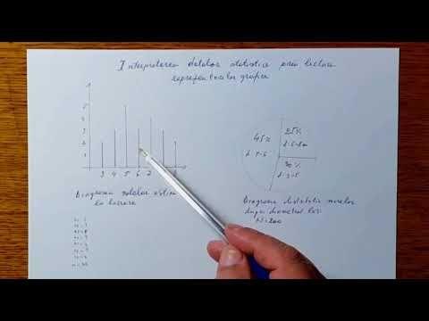 Interpretarea datelor statistice prin lectura reprezentarilor grafice - ...