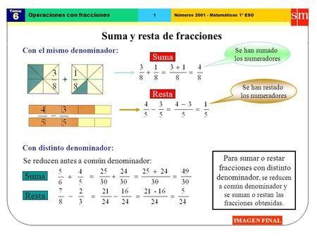 Tema: 6 Operaciones con fracciones 1Números 2001 - Matemáticas 1º ESO Suma y resta de fracciones IMAGEN FINAL Con el mismo denominador: Con distinto denominador:
