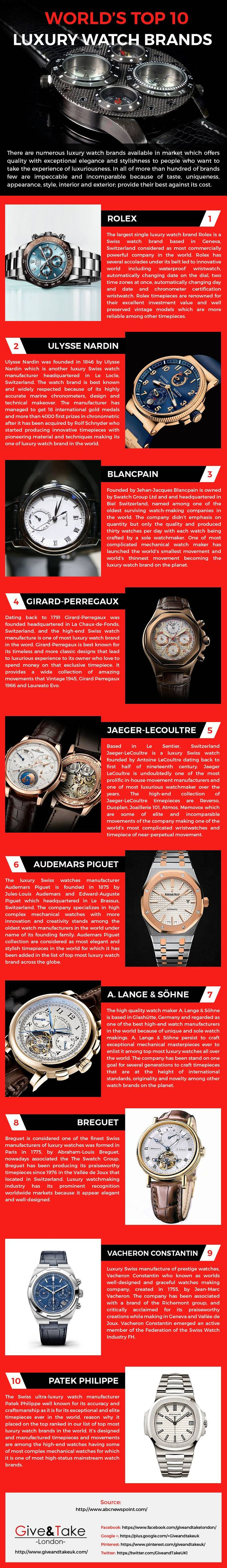 World's Top 10 Luxury Watch Brands #Infographic