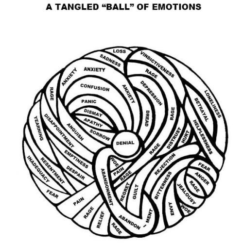 coloring pages on grief - photo#37
