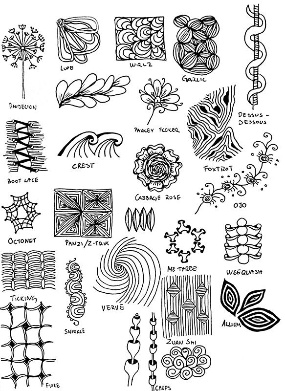 https://flic.kr/p/fyYu4z | Zentangle #121 - Inspiration Page | Zentangle drawing