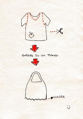 tutorial per fare una borsa da una vecchia maglietta