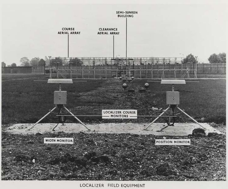 I.L.S. [instrument landing system], localizer field equipment, 1961. IET Archives NAEST 211/02/19/03 P.2059