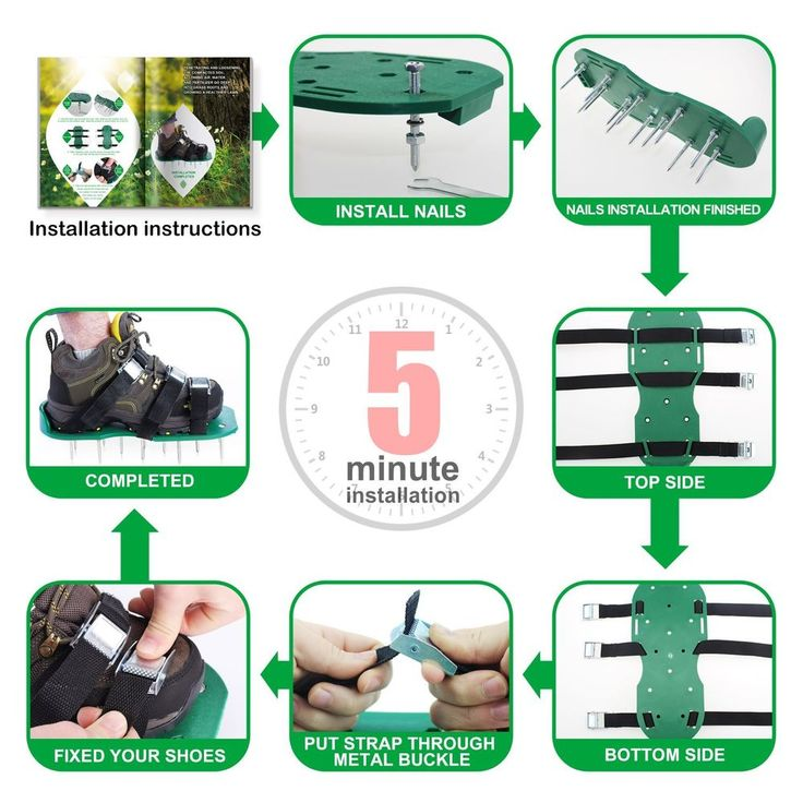 Lawn Aerator Shoes, Updated Version Lawn Aerator Sandals, Heavy Duty Spike Shoes #Ansbro