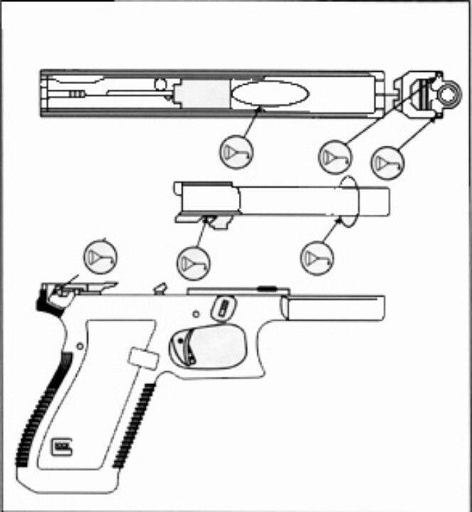 glock lube points