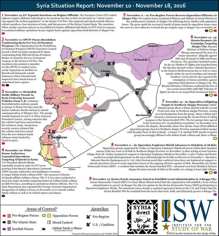 #Syria situation report: November 10-18, 2016   in partnership w/ @SyriaDirect   understandingwar.org/backgrounder/s…