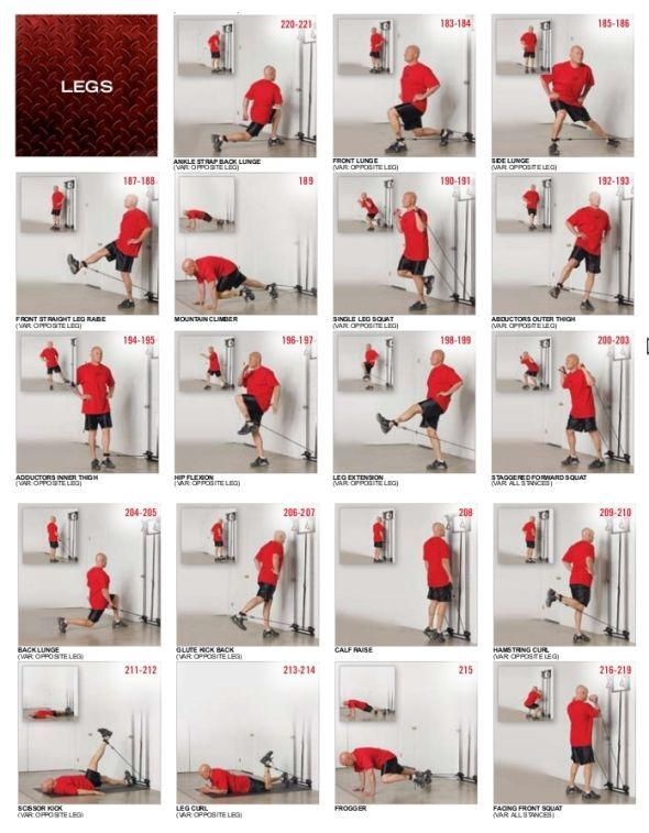 Legs workouts, for either cable pulleys or resistance bands.