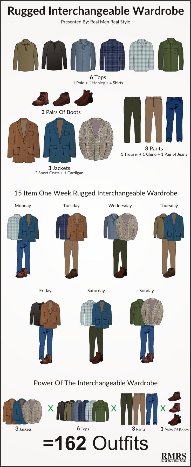 162 Rugged Outfits From 15 Casual Pieces | Interchangeable Wardrobe Infographic. #menstyle #casual