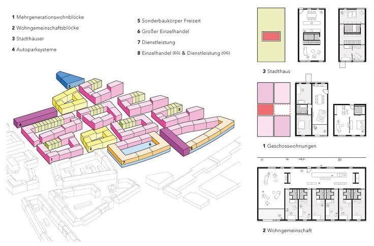 Abschlussarbeit: Inmitten, Kimon Krenz, Fachhochschule Bochum - Campus Masters   BauNetz.de