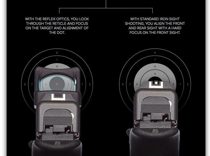 Glock 34 Gen4 MOS w/Trijicon RMR for rapid target acquisition