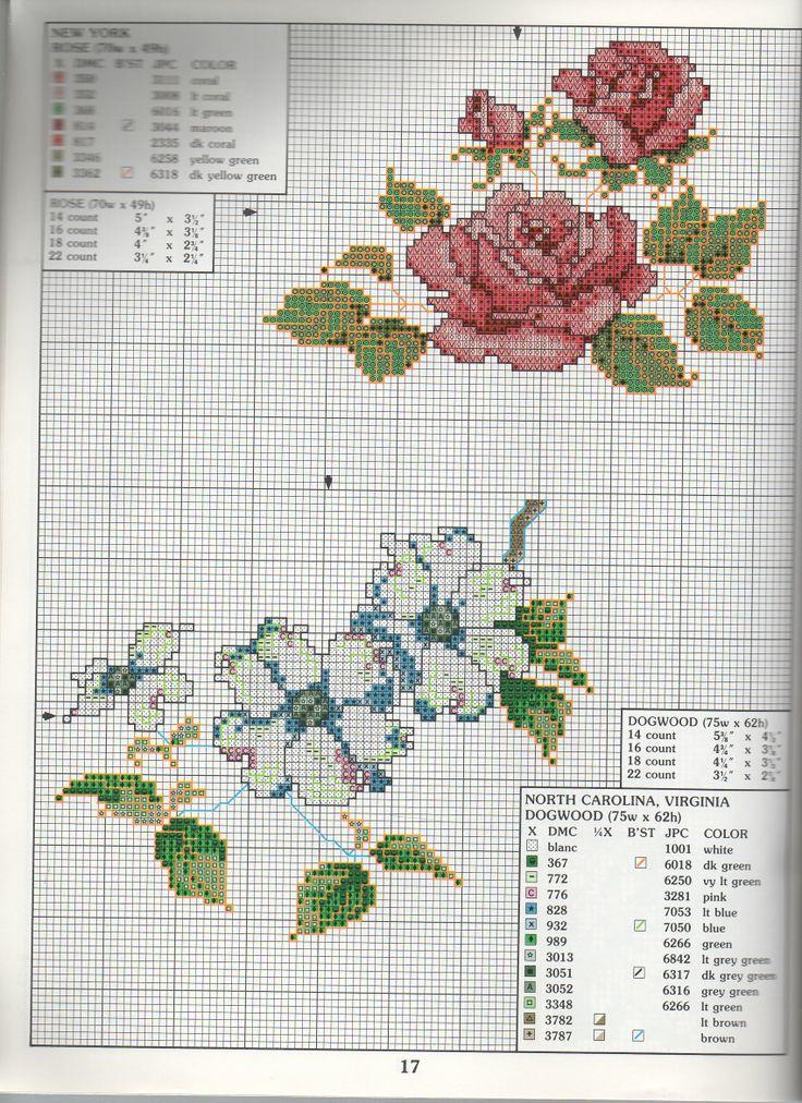STATE FLOWERS (bbj0084) N. Carolina, Virginia & New York 1/1