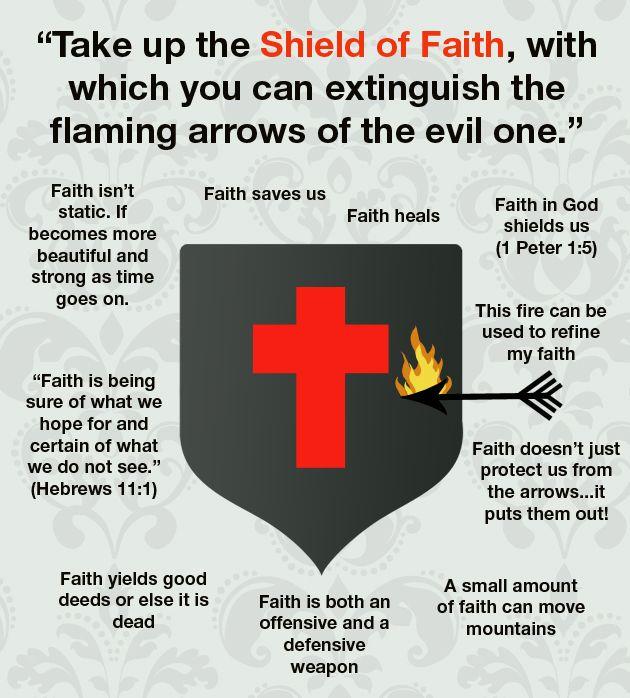 Shield of faith. Eph. 6:16