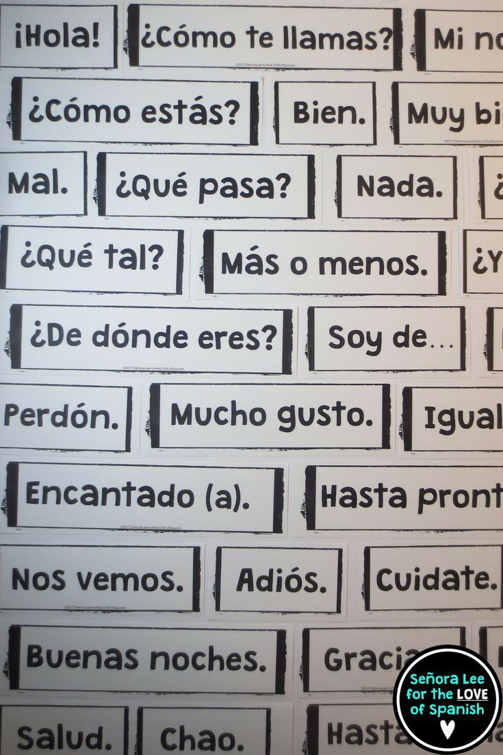 Spanish Greeting Word Wall | 53 Greetings, Farewells and Expressions of Courtesy |Must have visual resource. Instant comprehensible input! Get your students greeting one another quickly.